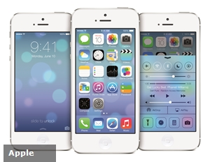 Is iOS 7 ready to be used by enterprises?